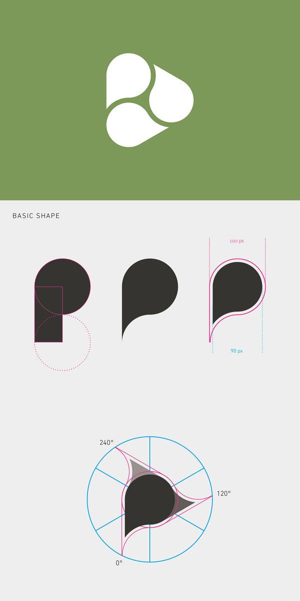 Frontify Elements of Design: Shape