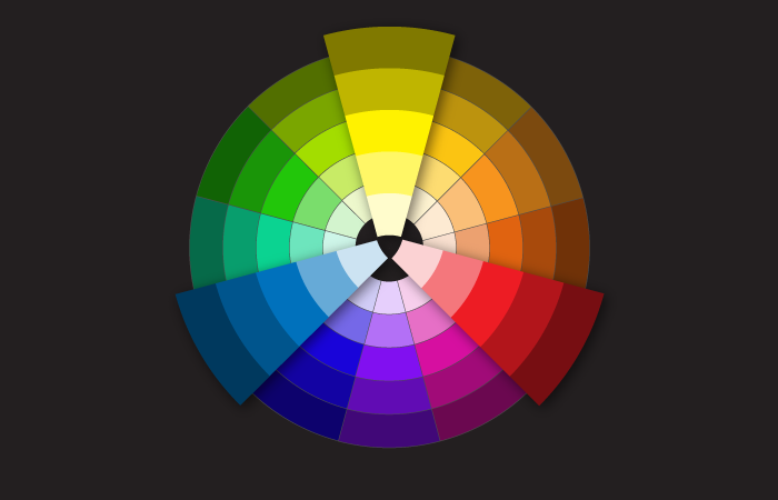 Triad Colour Relationship