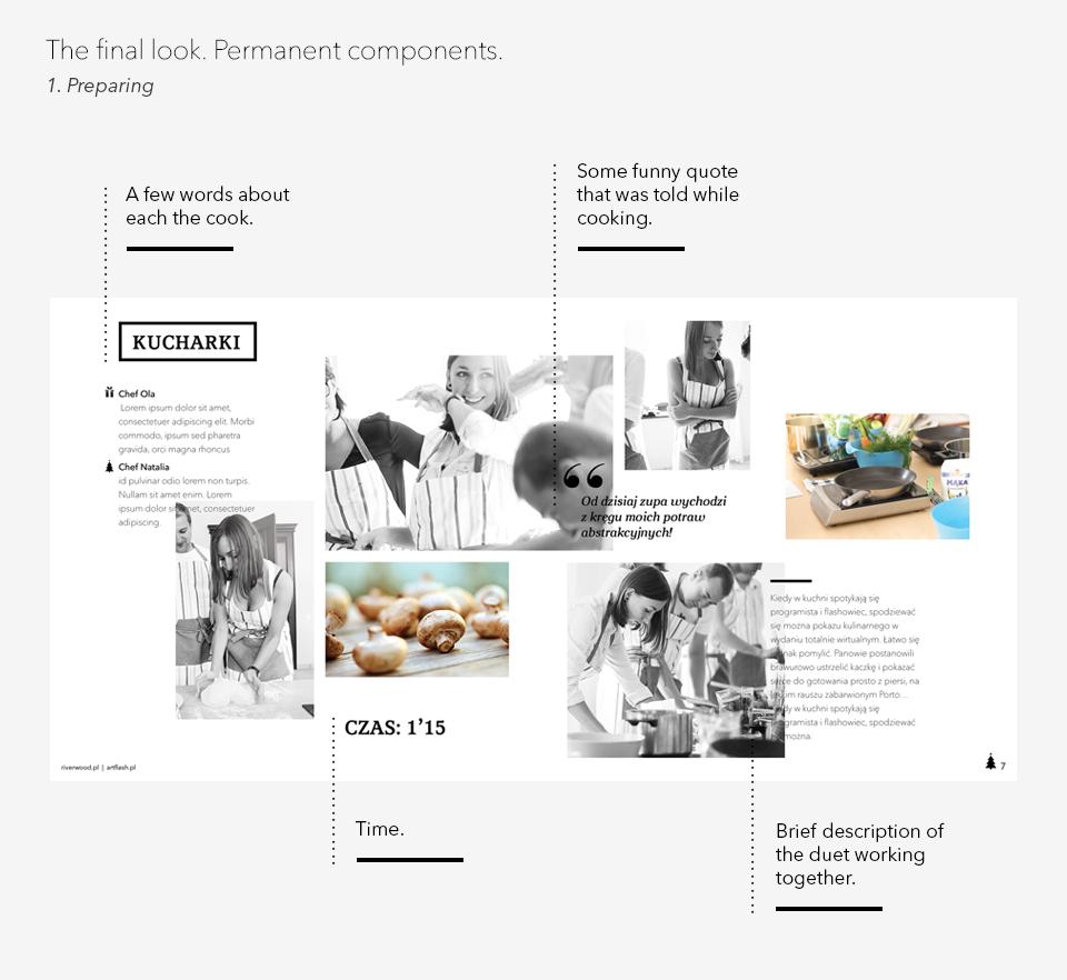 editorial designs