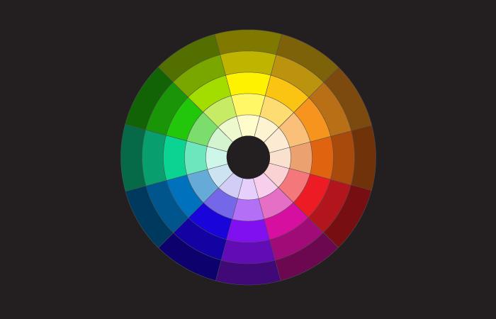 Elements of Design Colour: Colour Wheel