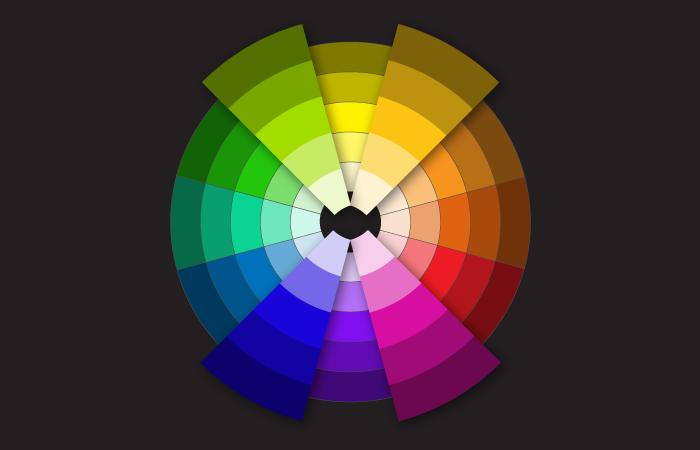 Elements of Design Colour: Double-Split Compliment Colour Relationship